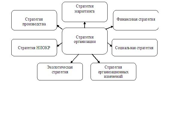 Стратегия. все о стратегиях. классификация стратегий