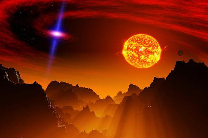 Про состав и строение солнца