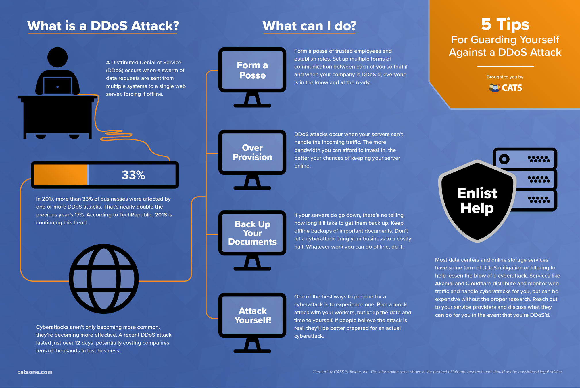 Ddos-атаки: нападение и защита / блог компании ruvds.com / хабр