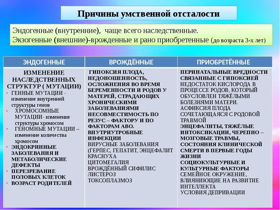 Олигофрения - признаки, симптомы, степени, у детей