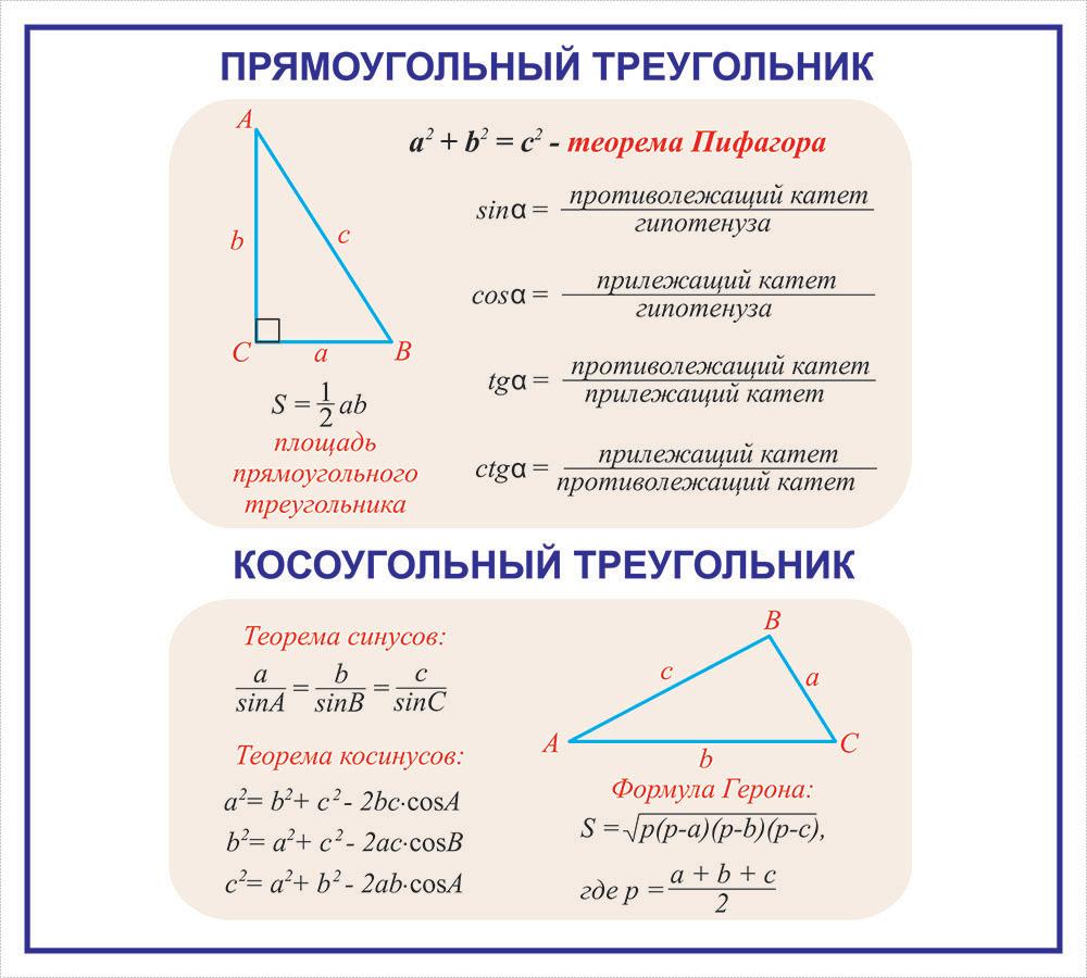 Целочисленный треугольник — википедия с видео // wiki 2