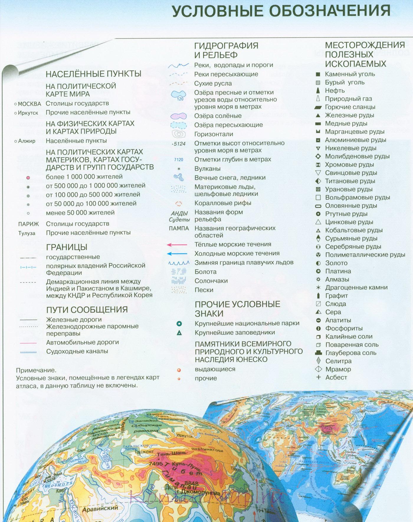 Виды географических карт и история их развития. урок 7
