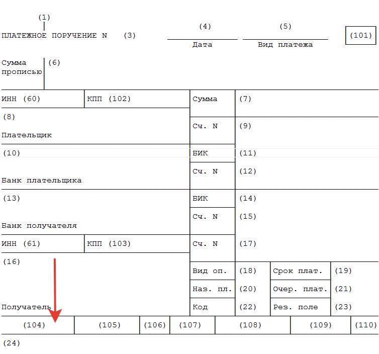 Коды бюджетной классификации (кбк) платежного поручения