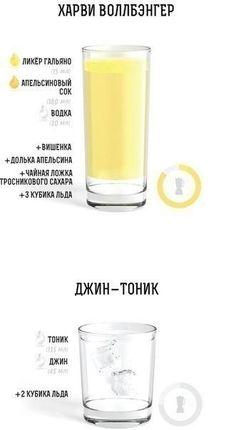 Джин-тоник: рецепт приготовления коктейля с фото и видео