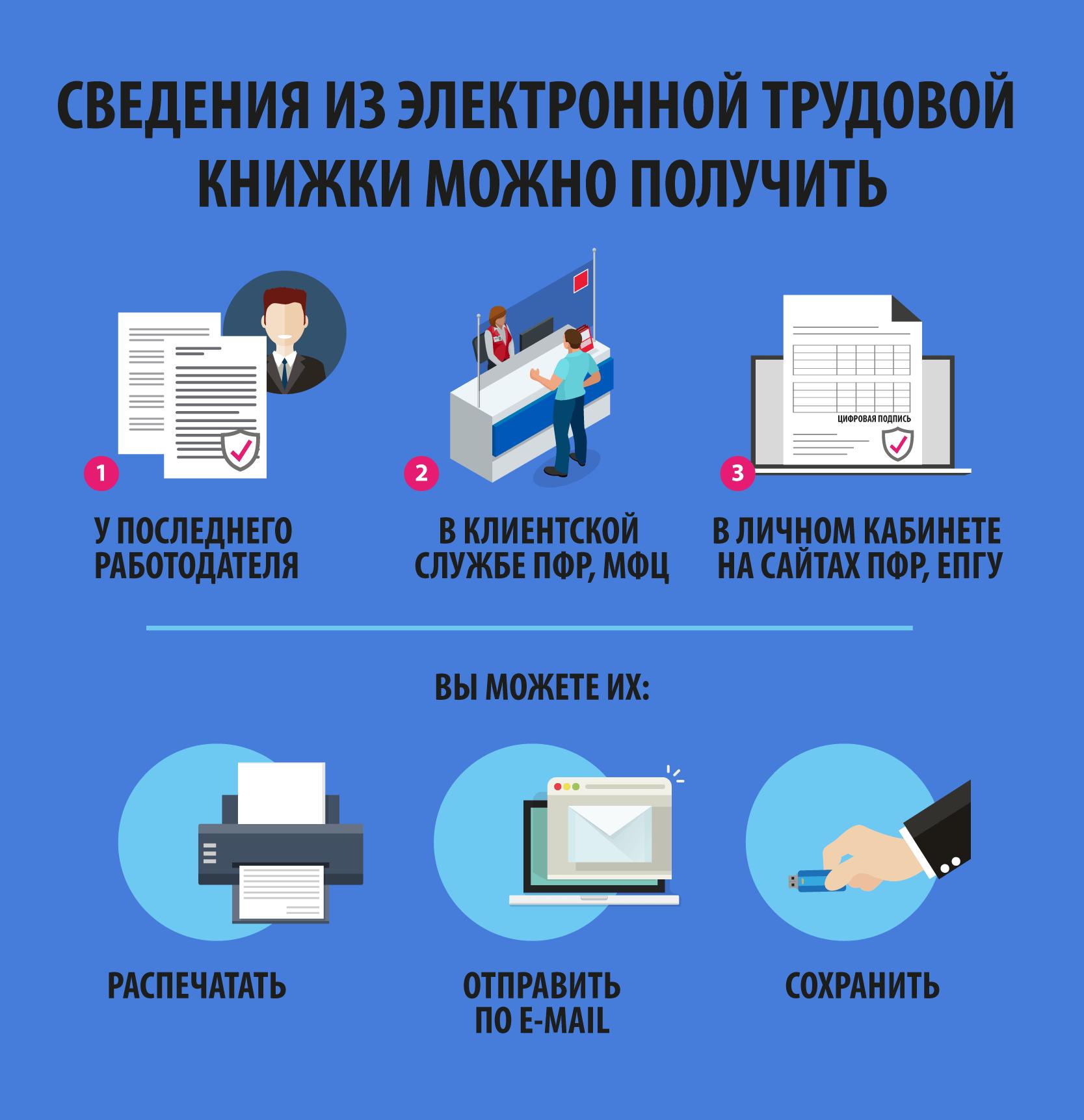 Электронные трудовые книжки с 2020 года - бух.1с, сайт в помощь бухгалтеру