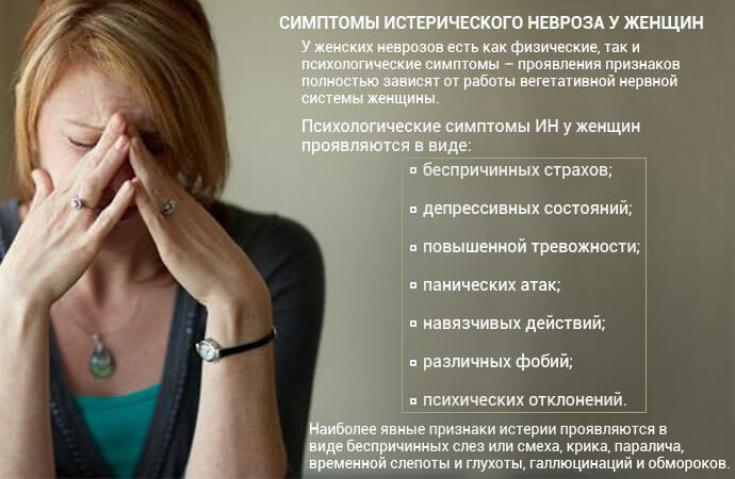 Невроз у взрослых: симптомы, лечение, признаки