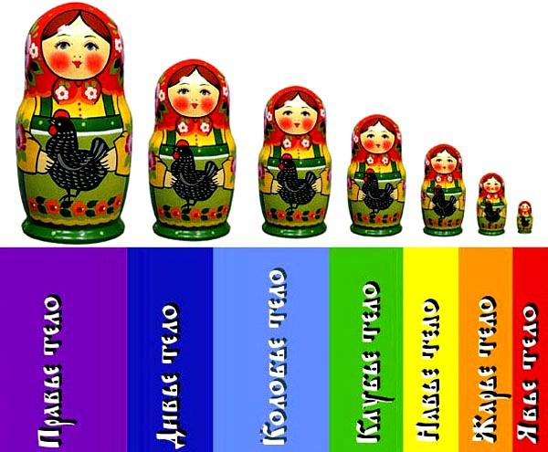 Русская матрёшка: народный промысел