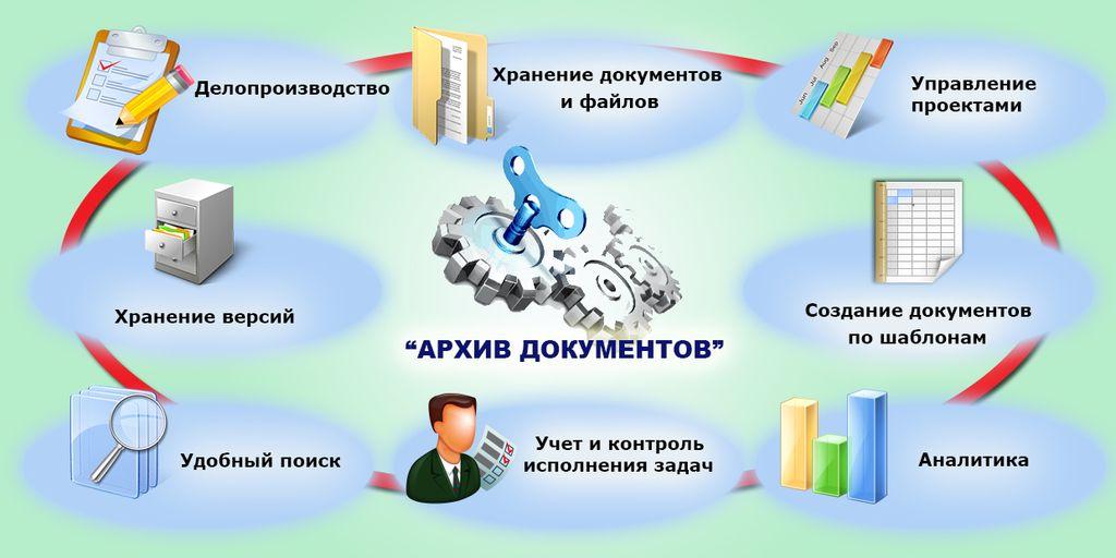 Что такое документооборот? объем документооборота, движение, учет и хранение документов