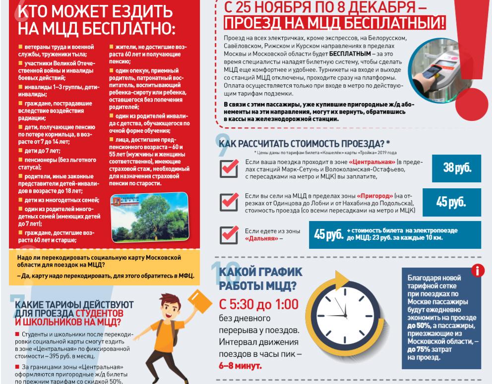 По кольцу всё чаще: как московское центральное кольцо изменило жизнь горожан