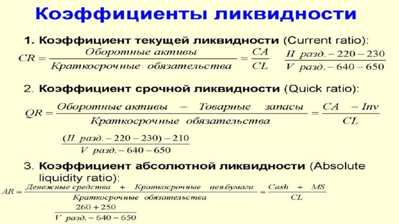 Что такое ликвидность: коэффициенты, виды, оценки и формулы — тюлягин