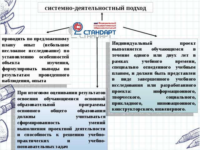 Методика проведения учебных исследований учащихся начальной школы   контент-платформа pandia.ru