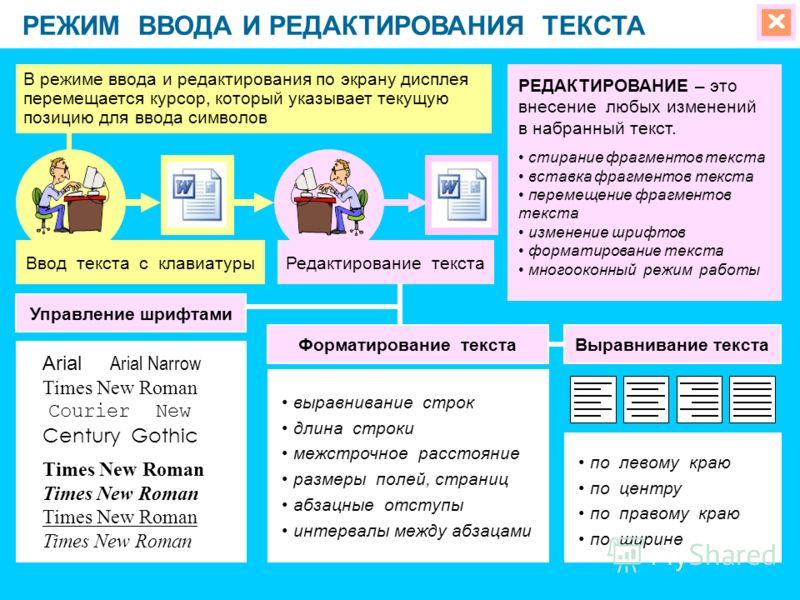 Что такое редактирование? программы для редактирования текстов и фотографий