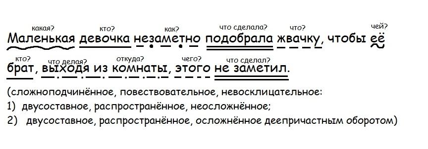 Синтаксический разбор сложного предложения – примеры, схема, полный порядок