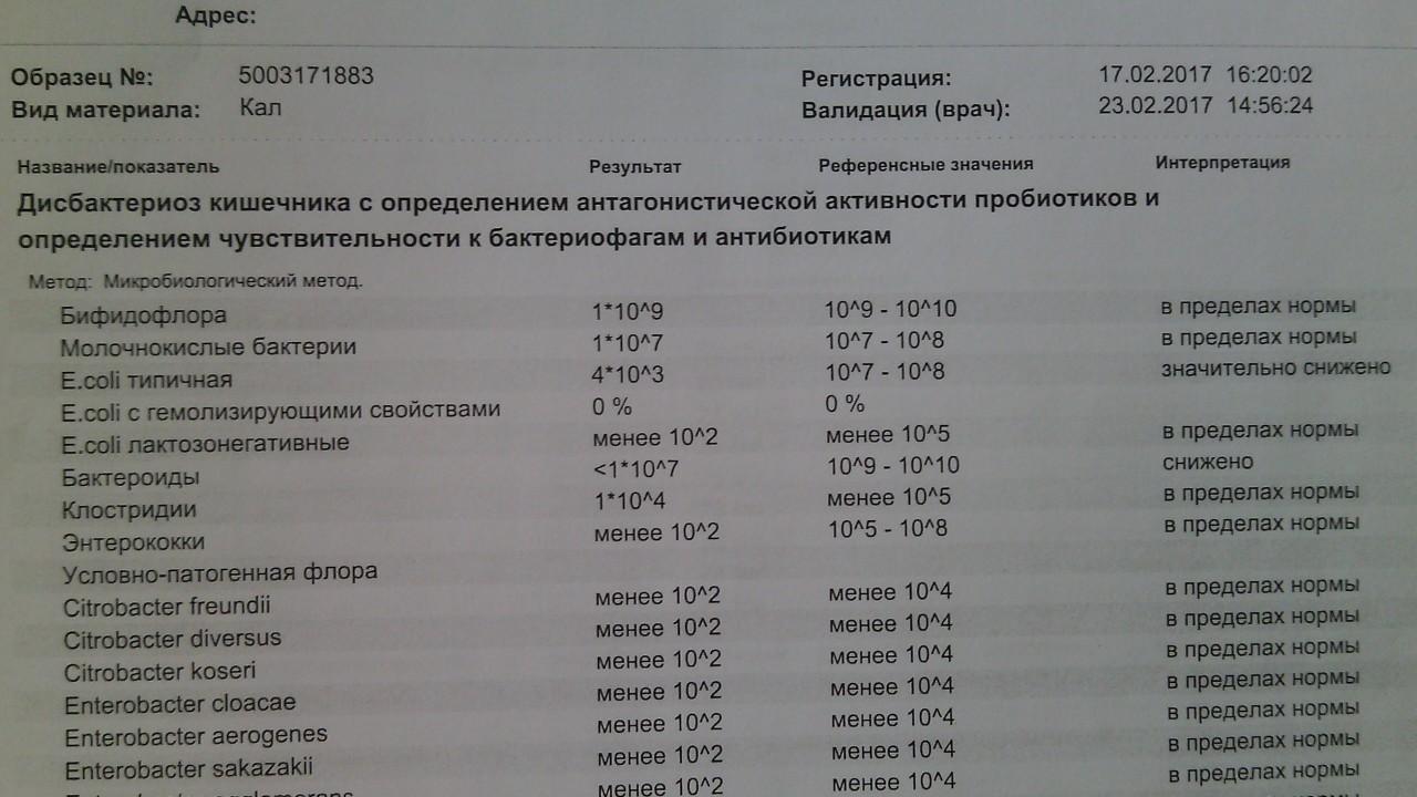Стафилококк в мазке: причины появления, нормы | компетентно о здоровье на ilive