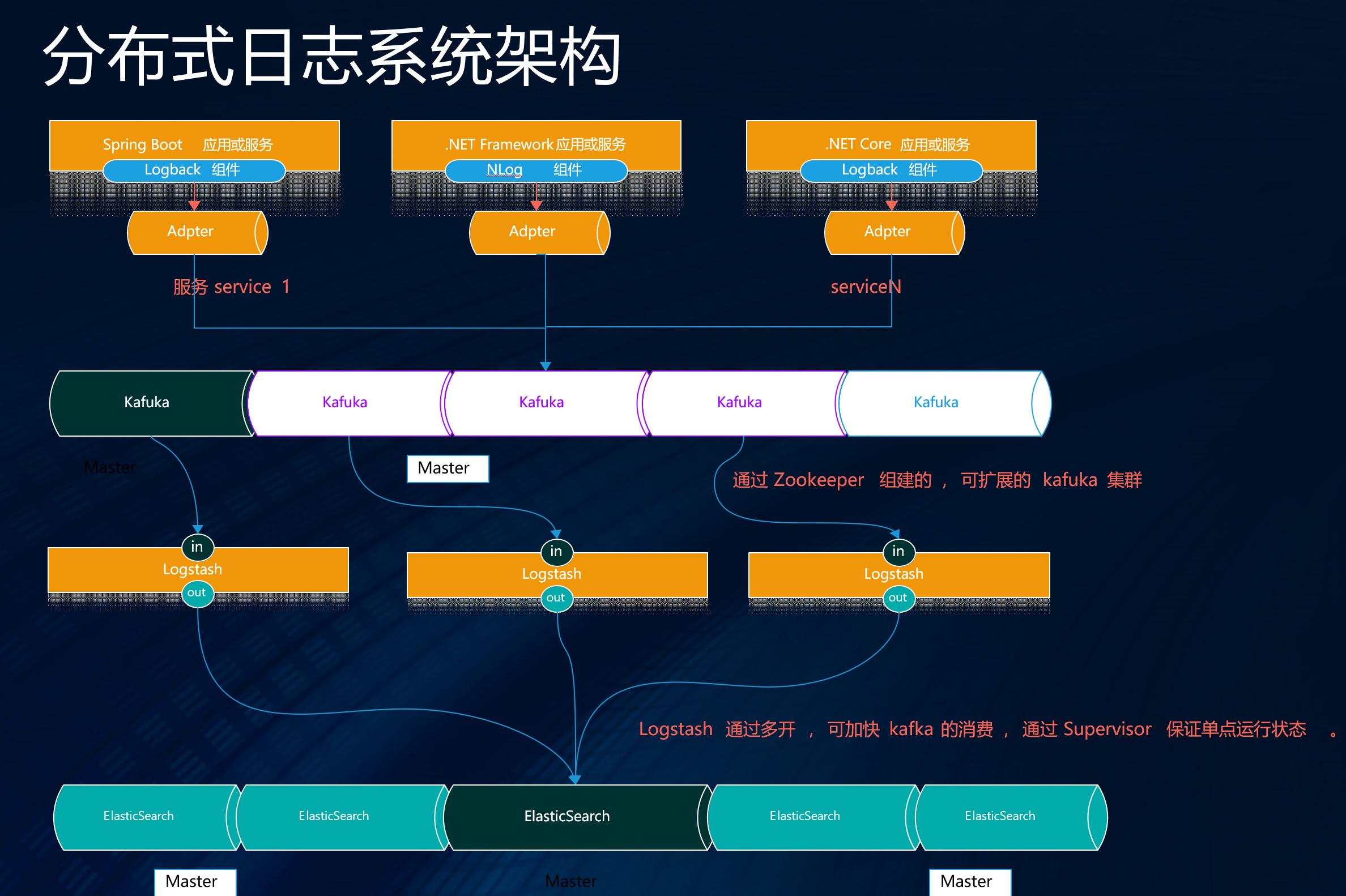 Что такое microsoft.net framework. как скачать и установить - блог системного администратора