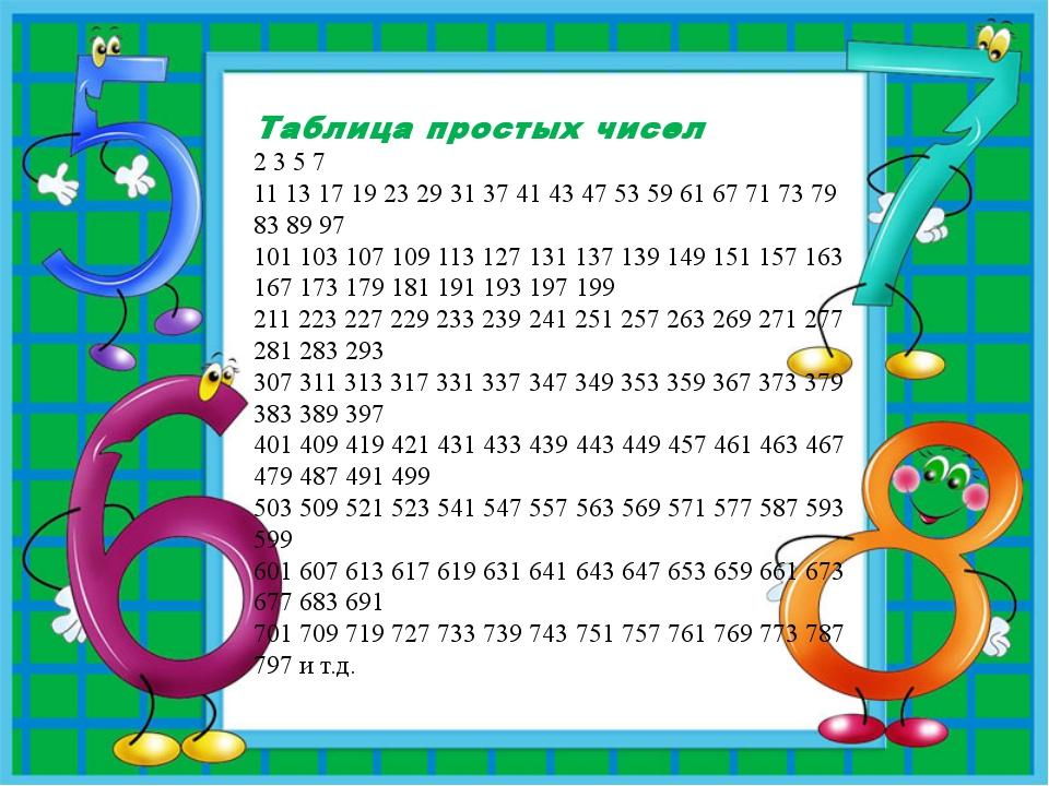 Наибольшее известное простое число — википедия с видео // wiki 2