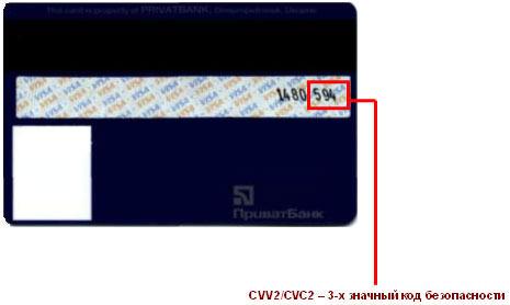 Cvc и cvv код — что это такое и где находится?