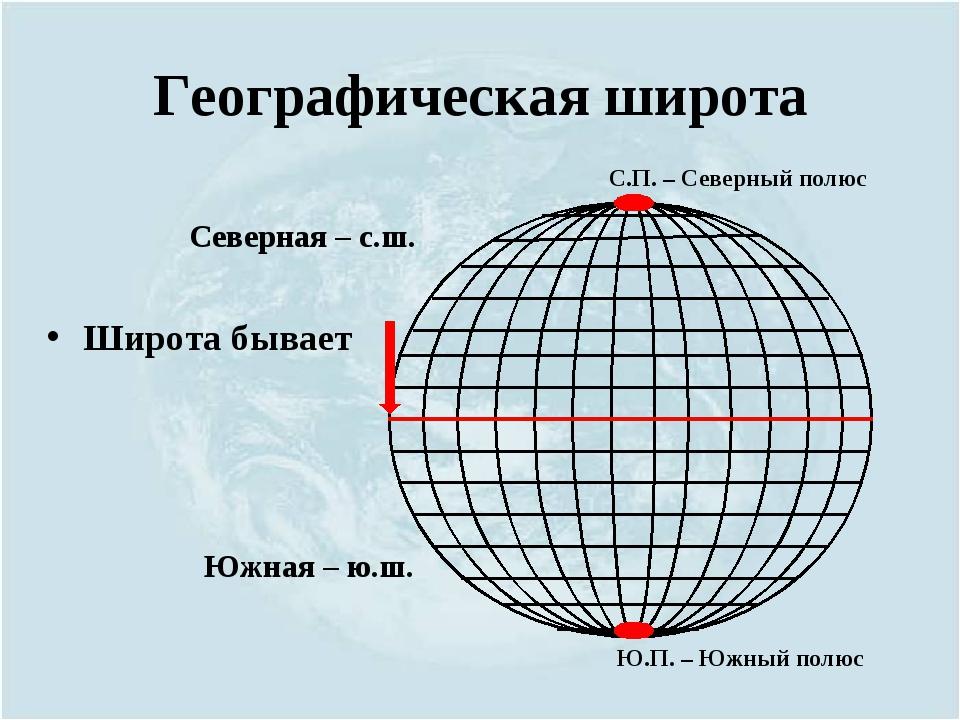 Что такое географическая широта и долгота объекта: объяснение и определение географических координат широты и долготы на карте мира, яндекс и google карте онлайн. от каких точек отсчитывается географическая широта и долгота?