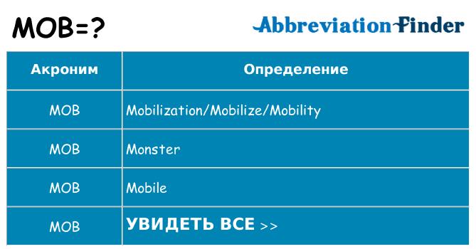 Что означает mob? -определения mob   аббревиатура finder
