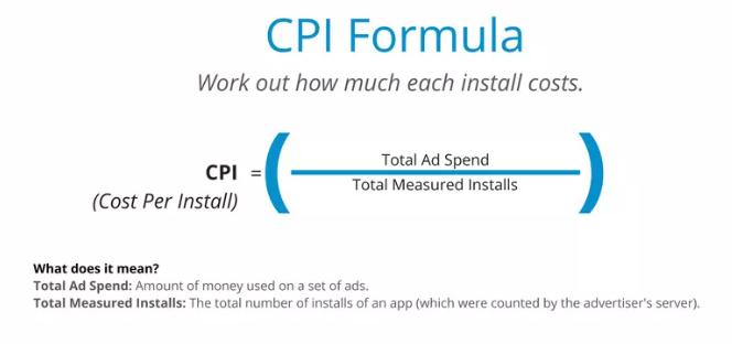 Cpm, ctr и cpc-показатели в интернет-рекламе — e-xecutive.ru