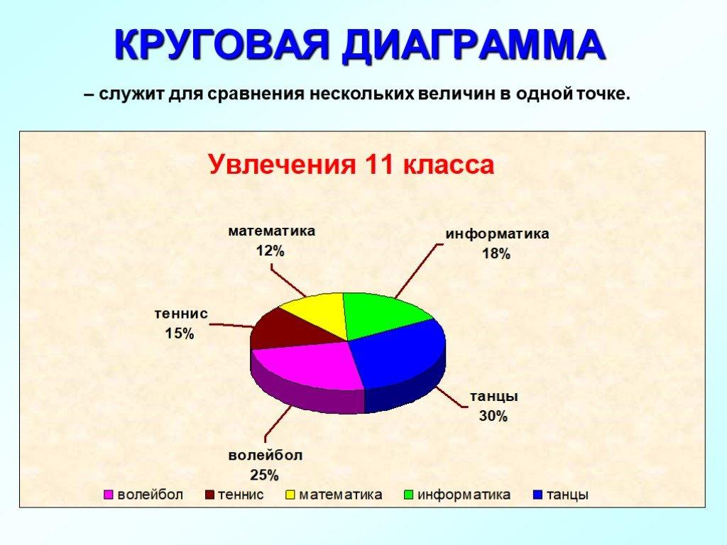 Определение диаграмма.  что означает слово диаграмма?