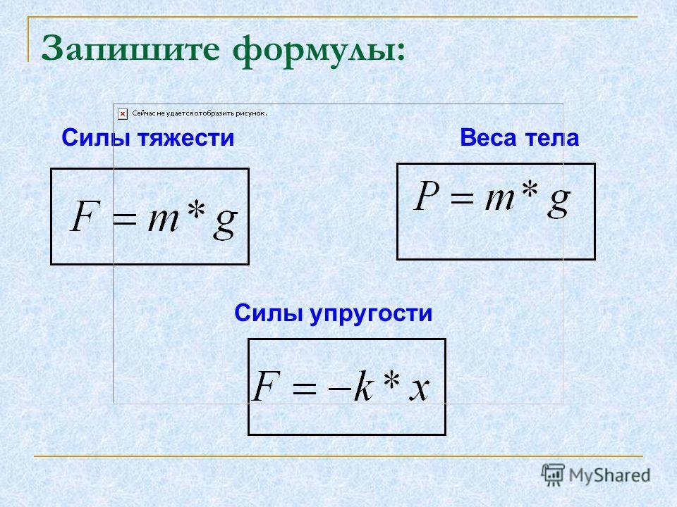 Электромагнитные силы