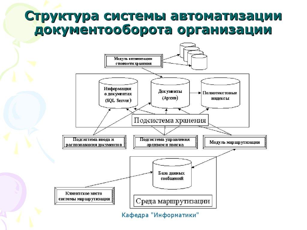 Вэдо. внешний электронный документооборот что это и как выбирать / блог компании trinion / хабр