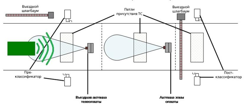 Транспондер