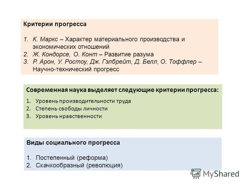 Общественный прогресс - понятие, основные свойства и критерии - помощник для школьников спринт-олимпик.ру