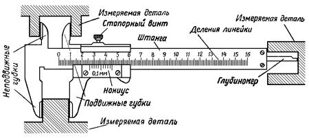 Штангенциркуль. назначение, виды, характеристики и выбор