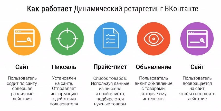 База прайс-листов торгово-промышленных компаний