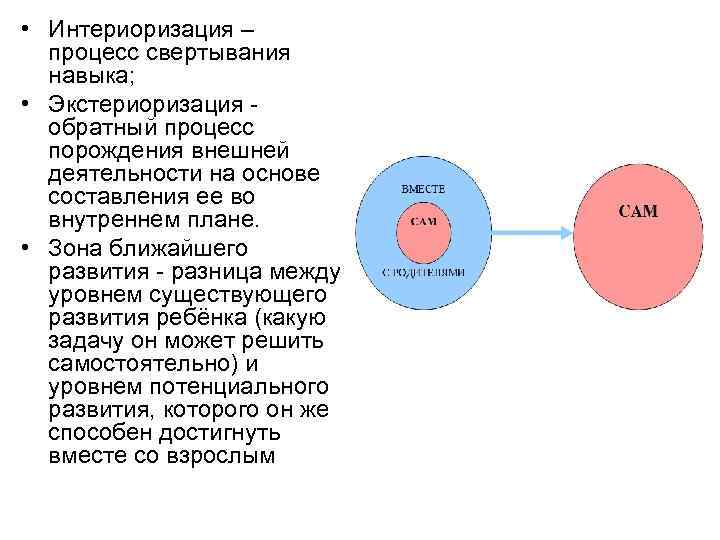 Интериоризация — википедия. что такое интериоризация