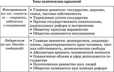 Либерализация цен - что это такое? проведение реформы в россии и её политика