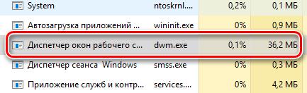 Менеджер окон рабочего стола dwm.exe потребляет много ресурсов процессора или памяти