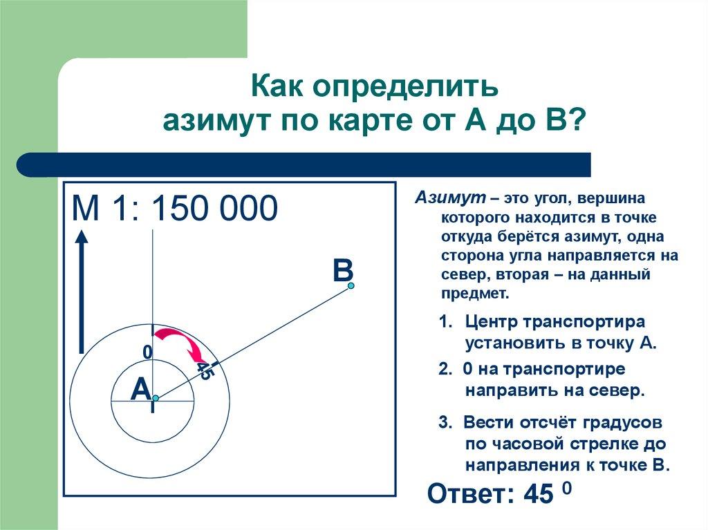 Азимут - это... как его определить :: syl.ru