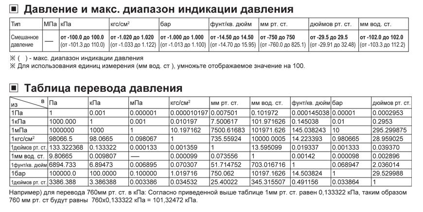 Единицы измерения давления. таблица перевода единиц измерения давления.  единицы давления. единицы вакуума.па; мпа; бар; атм; мм рт.ст. = торр = тор; мм в.ст.; м в.ст., кг/см2; кгс/см2; psf; psi; дюймы рт.ст.; дюймы в.ст...