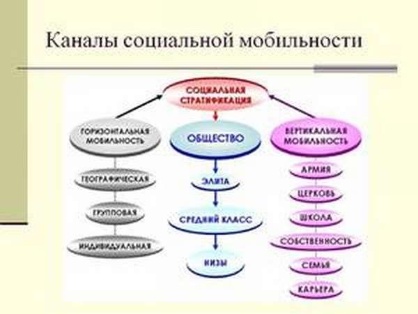 лифт сломался: почему стать нищим все легче | банки.ру