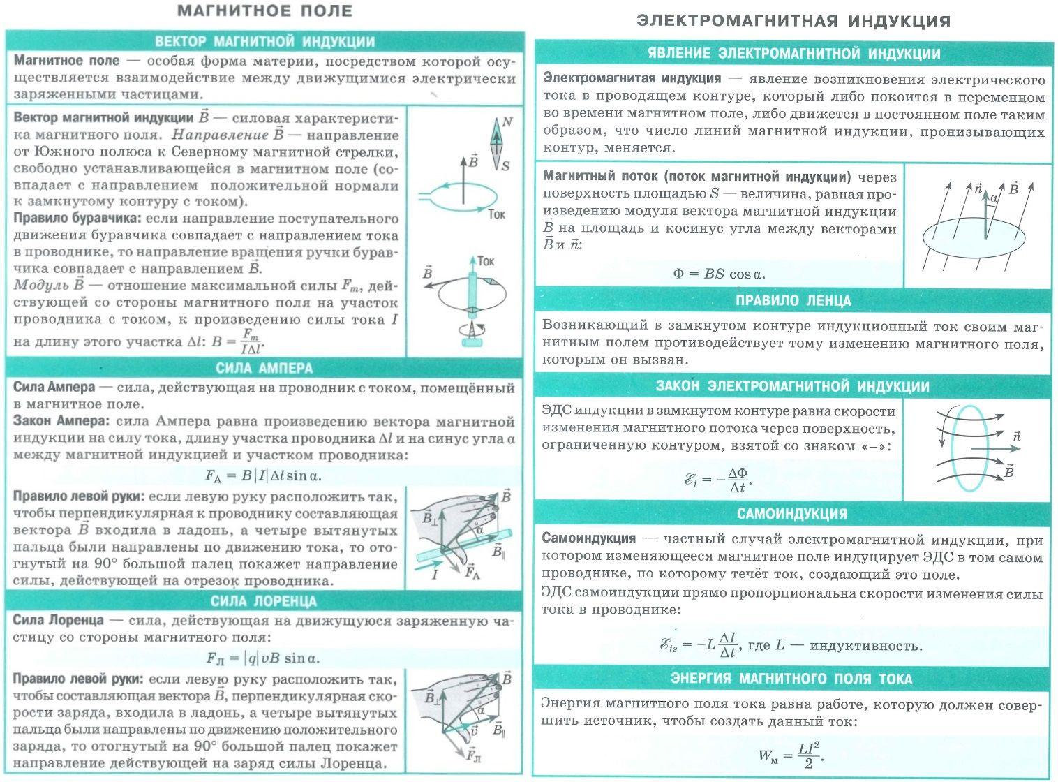 6.1.4. магнитный поток и потокосцепление