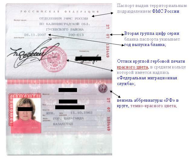 Код подразделения уфмс россии (справочник)