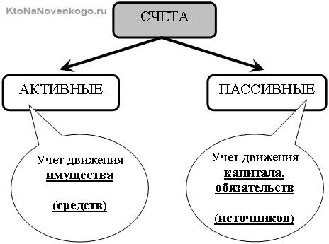 Расчётный счёт: что такое и для чего он нужен — поделу.ру