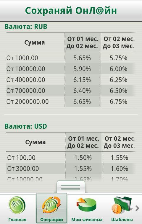 Сберегательный счет в сбербанке россии