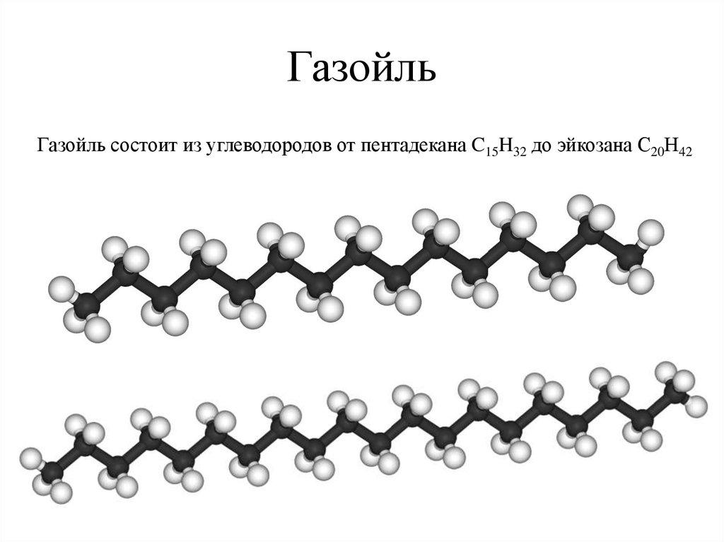 Использование - газойль  - большая энциклопедия нефти и газа, статья, страница 1