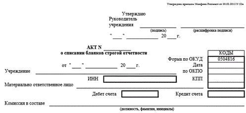 Окуд 2020 | общероссийский классификатор управленческой документации ок 011-93