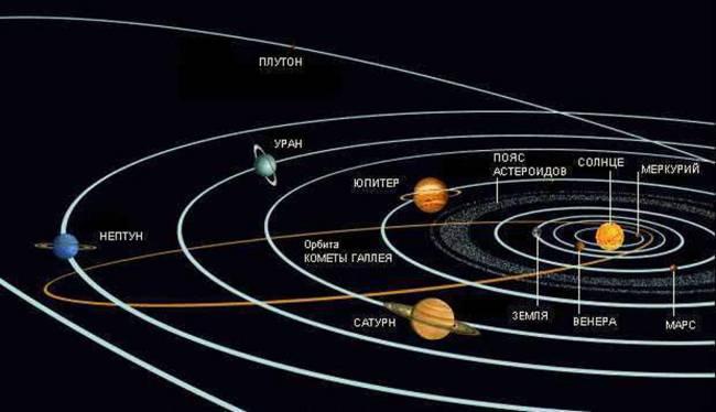 Измерение солнечной постоянной в земных условиях
