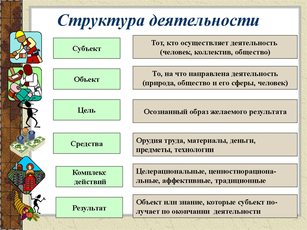 Саундтрек — википедия с видео // wiki 2