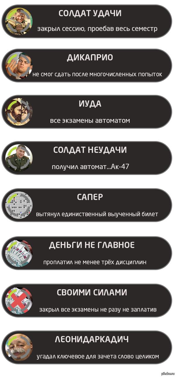 Как ачивки изменили мир?  дочитай эту статью, чтобы получить достижение! - cadelta.ru