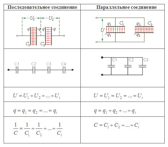 Электроемкость проводника и сферы. калькулятор онлайн.