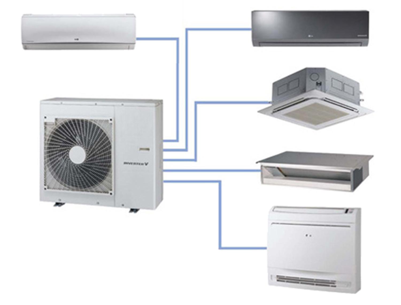 Чем отличается кондиционер от сплит системы: что лучше выбрать?