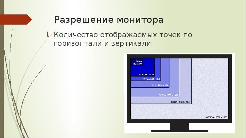 Что такое разрешение экрана телевизора: какое лучше, на что влияет