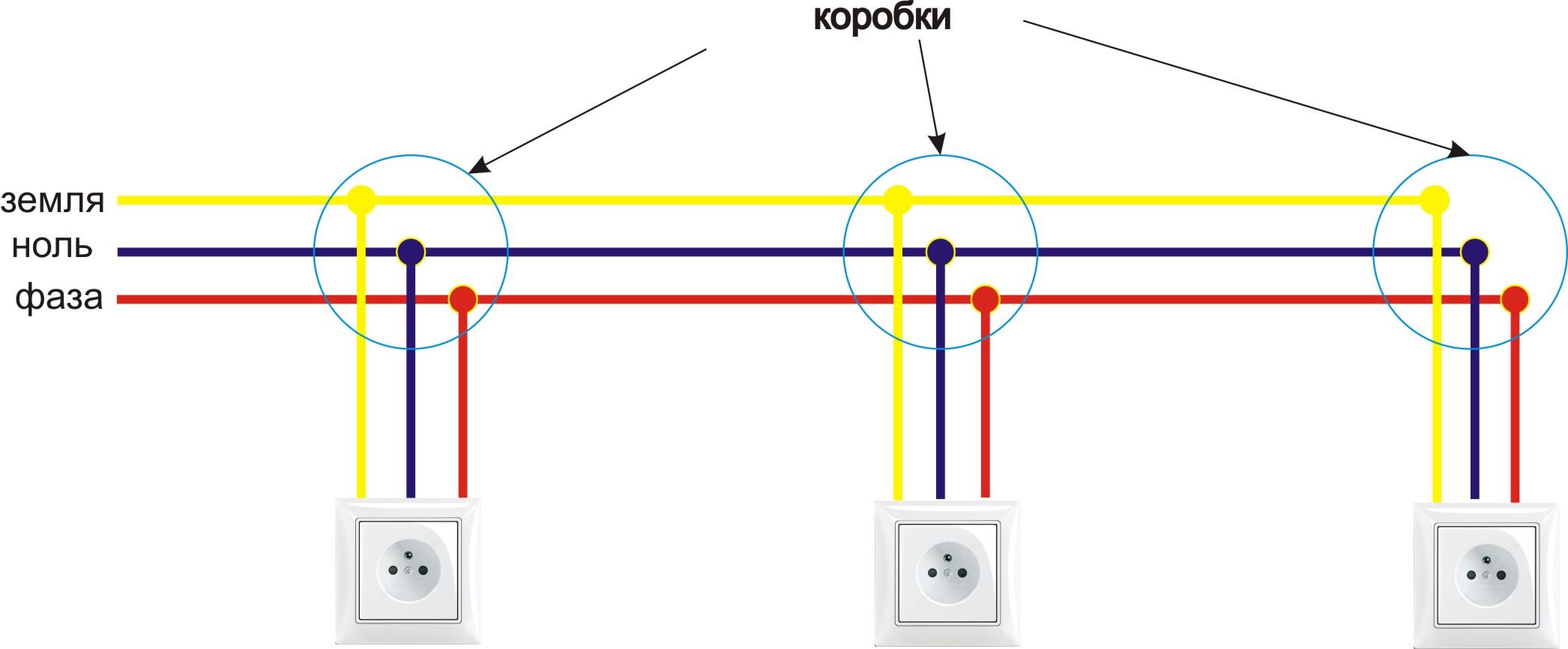 Фаза и нуль в электрике: что значит
